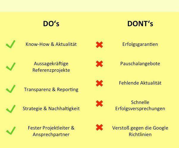 Do's and Dont's auf einen Blick