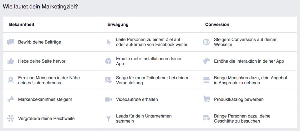 Facebook Advertising Anzeigenmanager